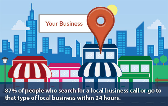 Best Local SEO Company Services Mumbai